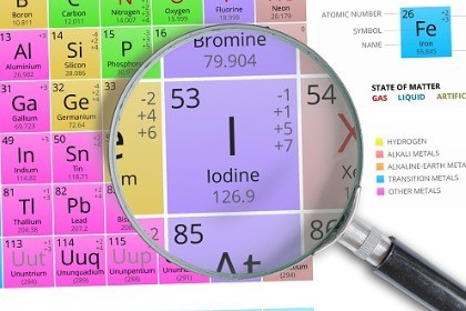iodine-element-of-mendeleev-periodic-table-magnified-with-magnifying-glass
